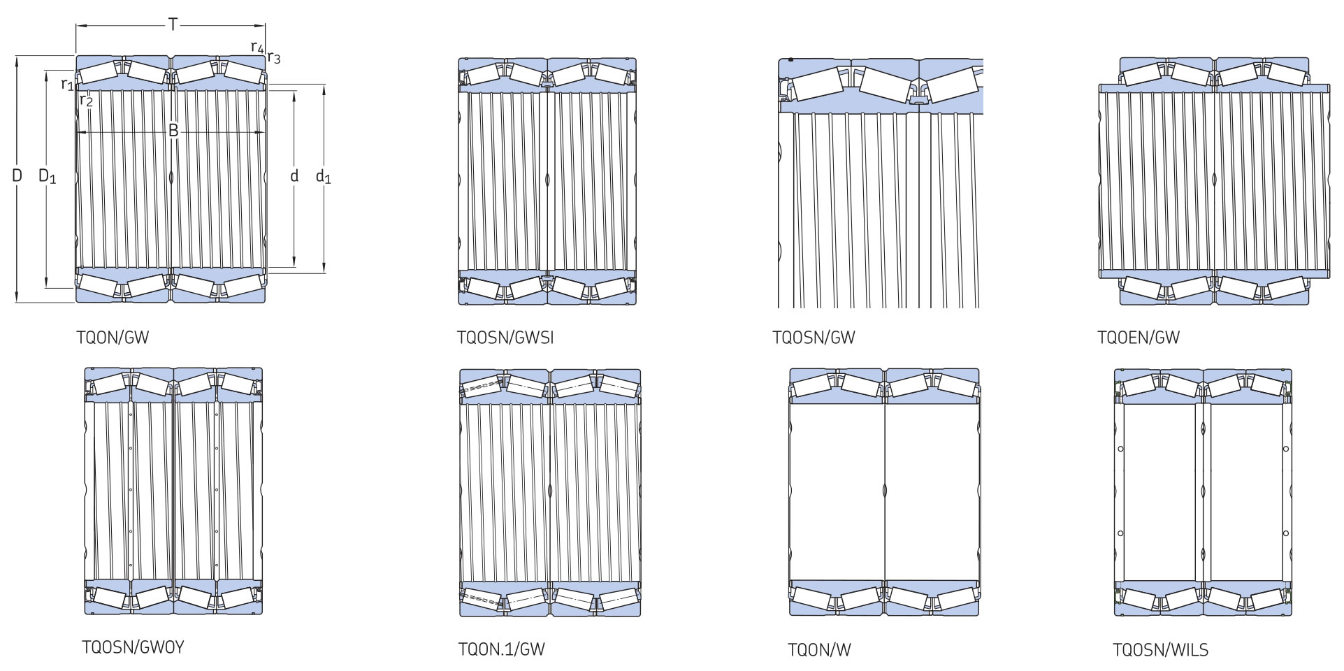 Model list of Four-row tapered roller bearings, TQO design (data table)