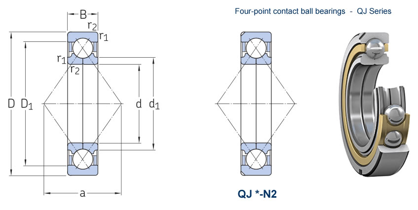 QJ Series - Four-point contact ball bearings -FV BEARING