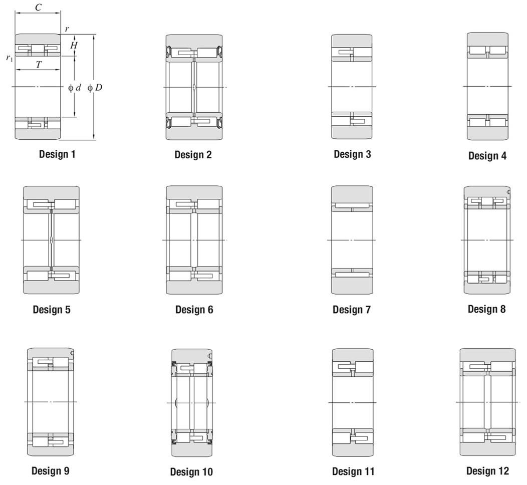 Sendzimir rolling mill bearing model list, - www.fv-bearing.com