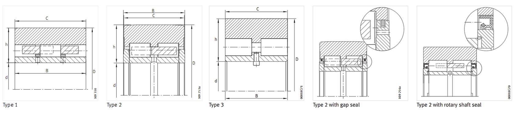 rolling mill bearings, Roll neck bearings, Tapered roller bearings, Spherical roller bearings